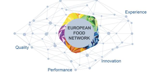EFN – Az intelligens élelmiszerlogisztikai rendszer