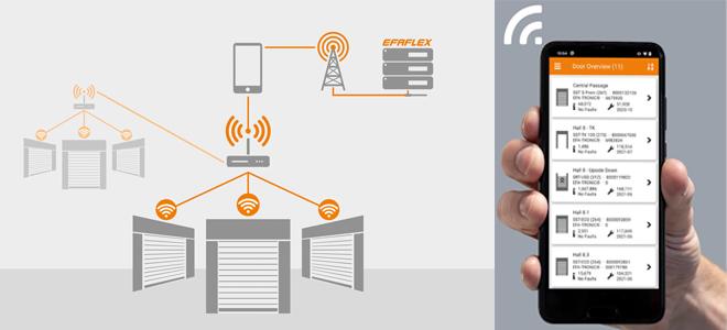 Az EFAFLEX ipari kapuk az új IoT modullal készek az ipar 4.0-ra